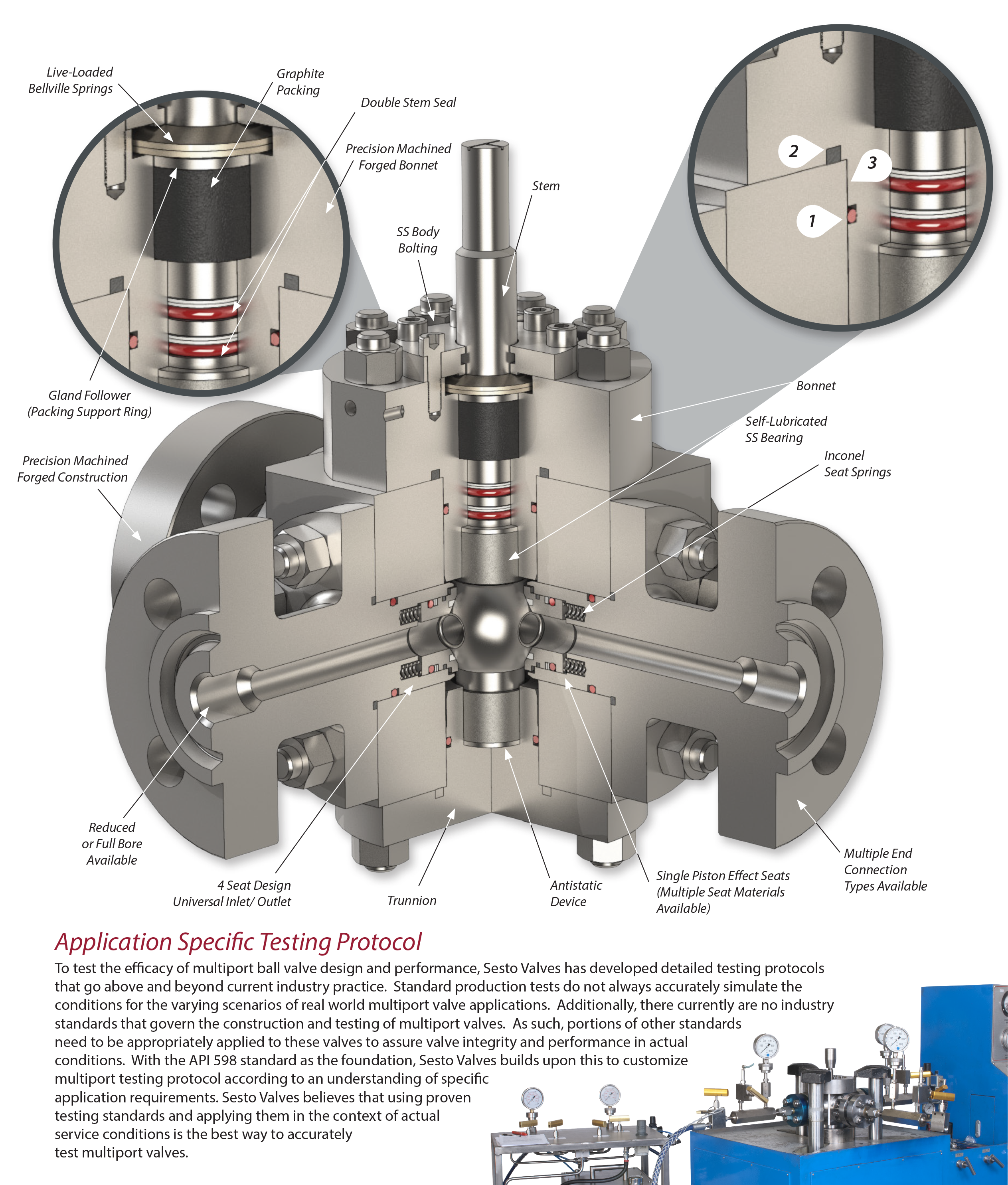 Trunnion Multiport Ball Valves – Sesto Valves